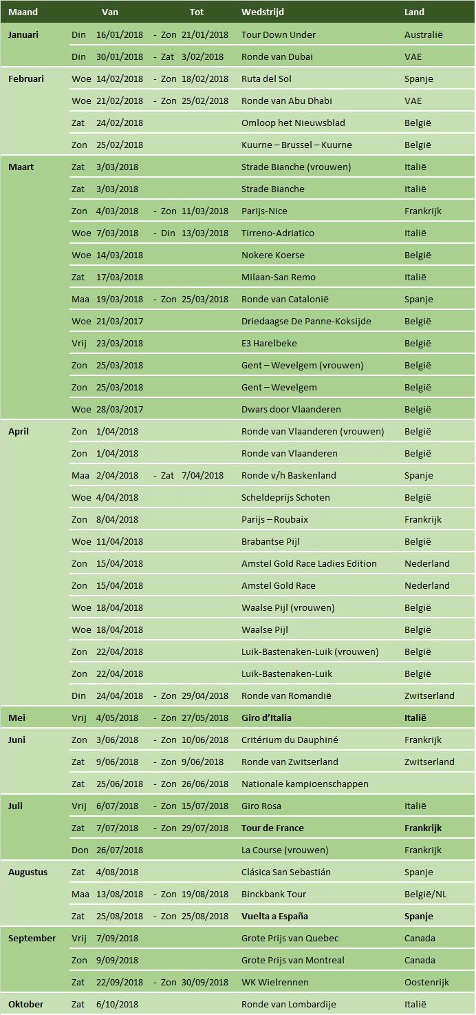 UCI Kalender