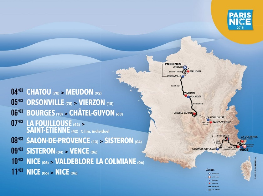 ParisNice 2018 route