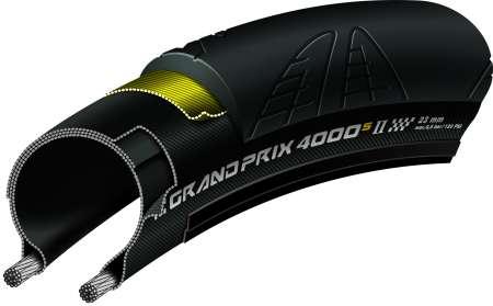 Continental Grand Prix 4000S II Race Vouwband Zwart