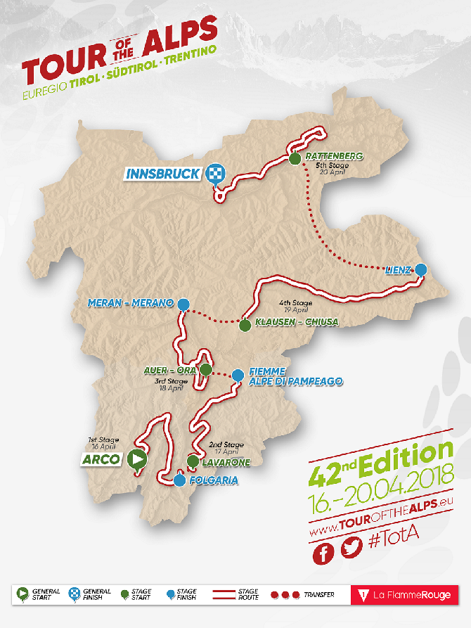 Tour of the Alps 2018 Parcours