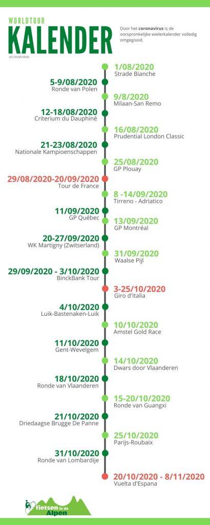 UCI_Kalender_2020